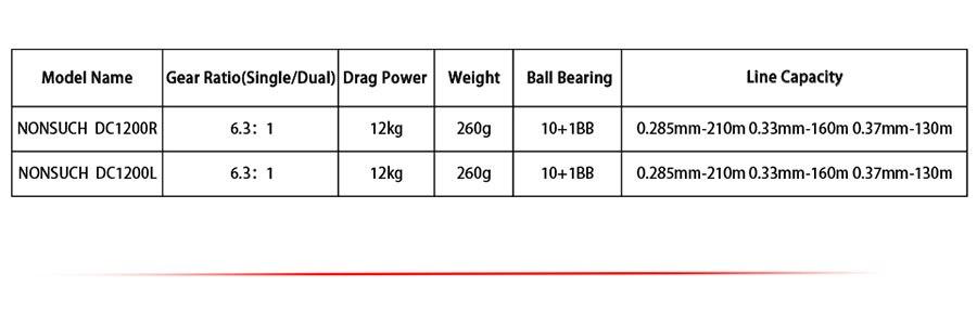Bait Wheel Baitcasting Memancing 1