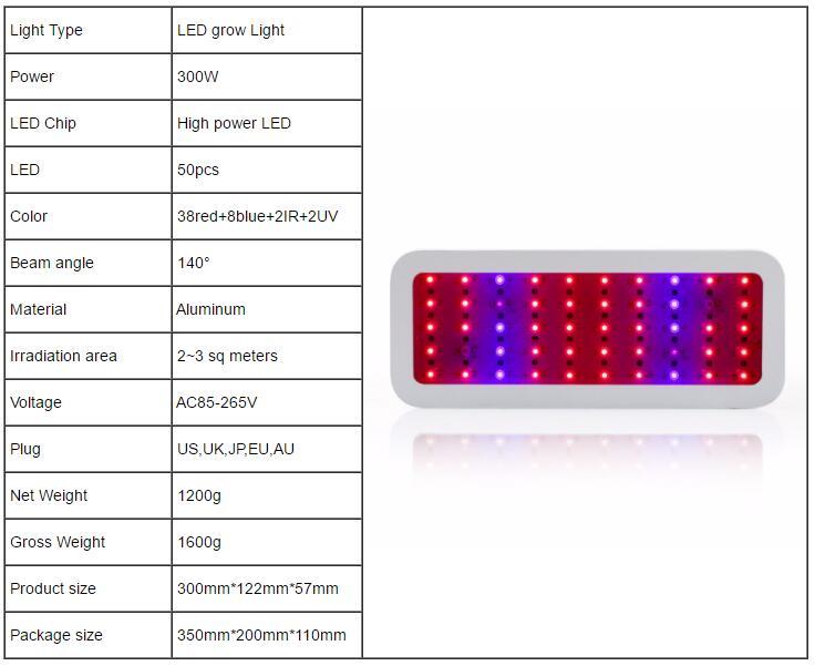 Full Spectrum LED Plant Grow Lights 14
