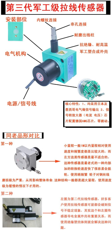 Custom linear position sensor Pull sensor Pull wire encoder Cable coder Pull rope sensor Insulation linear displacement sensor