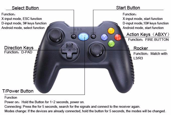 Tronsmart Mars G01 2.4GHz Wireless Gamepad for PlayStation 3 PS3 Game Controller Joystick for Android TV Box Windows (18)-2