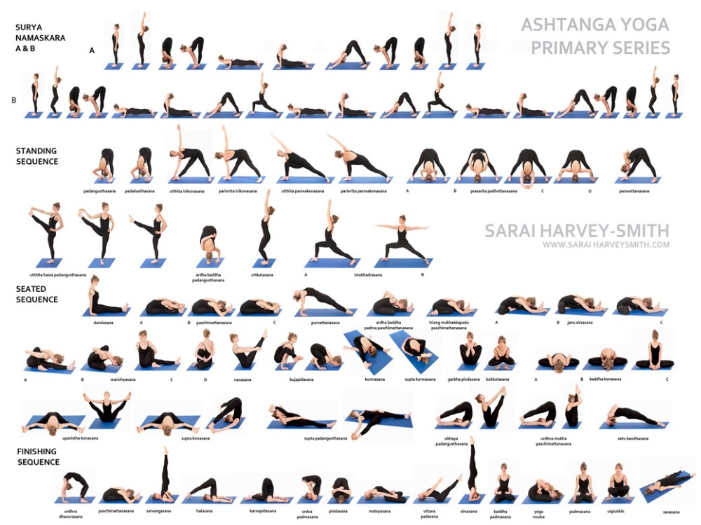 Yoga ashtanga stoff poster 32