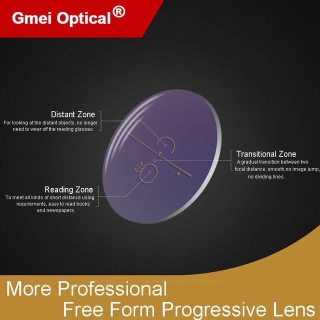 1.61 Super-Tough Digital Free Form Progressive No-Line Multi-Focal Prescription Customized Optical Lenses With AR Coating  2 Pcs