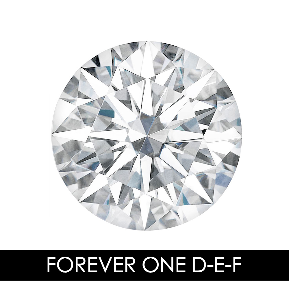 5 0mm 0 5 CARAT 58 Facets ROUND Moissanites Loose Gemstone D E F Color Charles