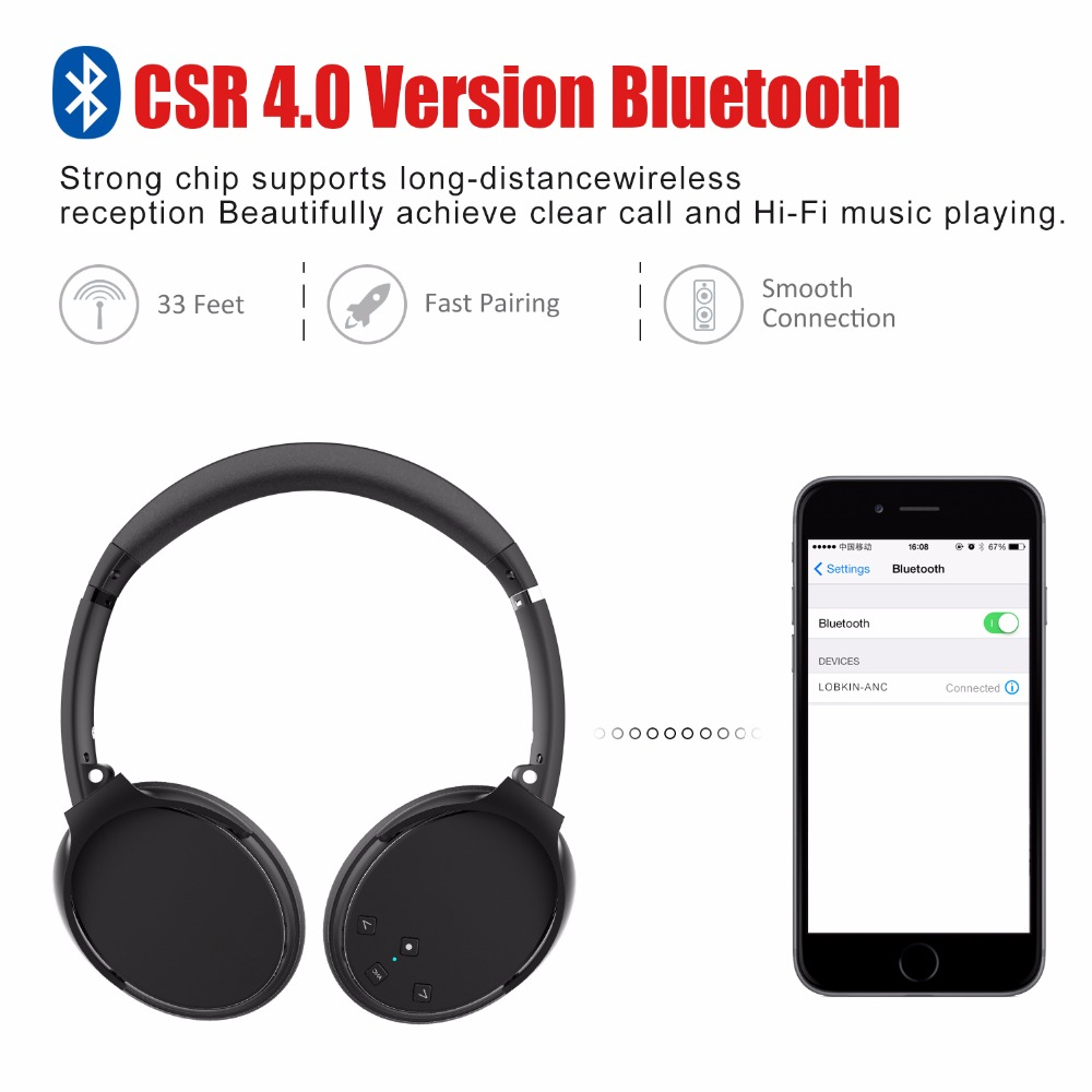Lobkin Wireless Active Noise Cancelling Bluetooth Headphones Over Ear Headphones with Microphone For Iphone earphone musical ear phones headphones with microphone bluetooth headset wireless noise cancelling computer fm tf card headband