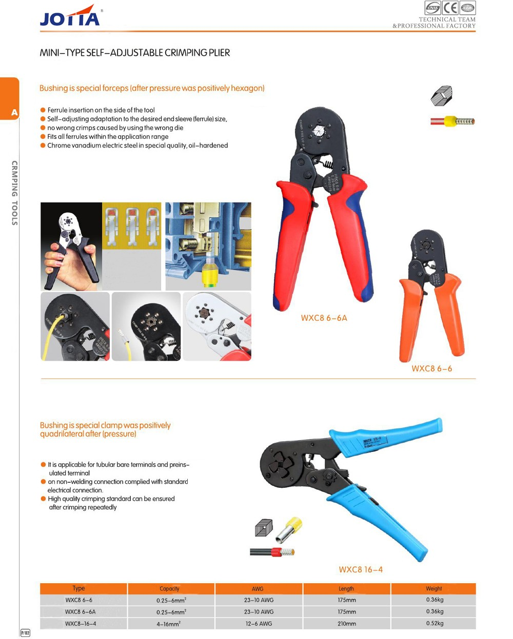 Mini Self-Adjustable Crimping Plier4 A