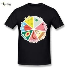 купить New Arrival Graphic Print The Seven Deadly Sins T Shirt 100% Cotton Nanatsu no Taizai T-Shirt Plus Size дешево