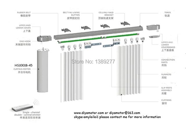 https://ae01.alicdn.com/kf/HTB1QIhGIXXXXXc.XpXXq6xXFXXXB/150-cm-breedte-venster-automatische-gordijnen-woonkamer-gemotoriseerde-Gordijnen-rail-of-Polen-met-afstandsbediening-DIY-gordijn.jpg_640x640.jpg