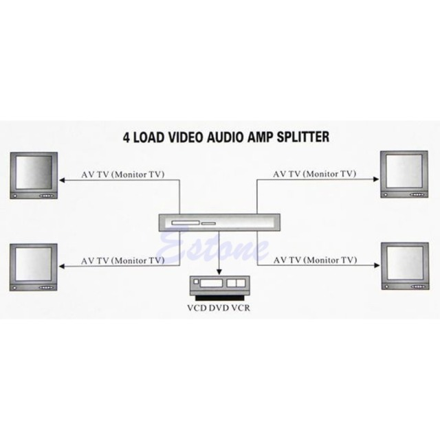 Video Audio AMP Amplifier Splitter RCA HDTV DVD VCD 4 Ports