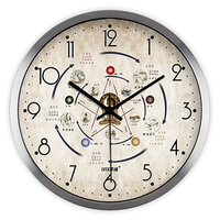 Mute Art Creative Clock Wall Modern Digital Antique Retro Large Kitchen Vintage Watch Wall Clock Living Room Decoration 50A0176