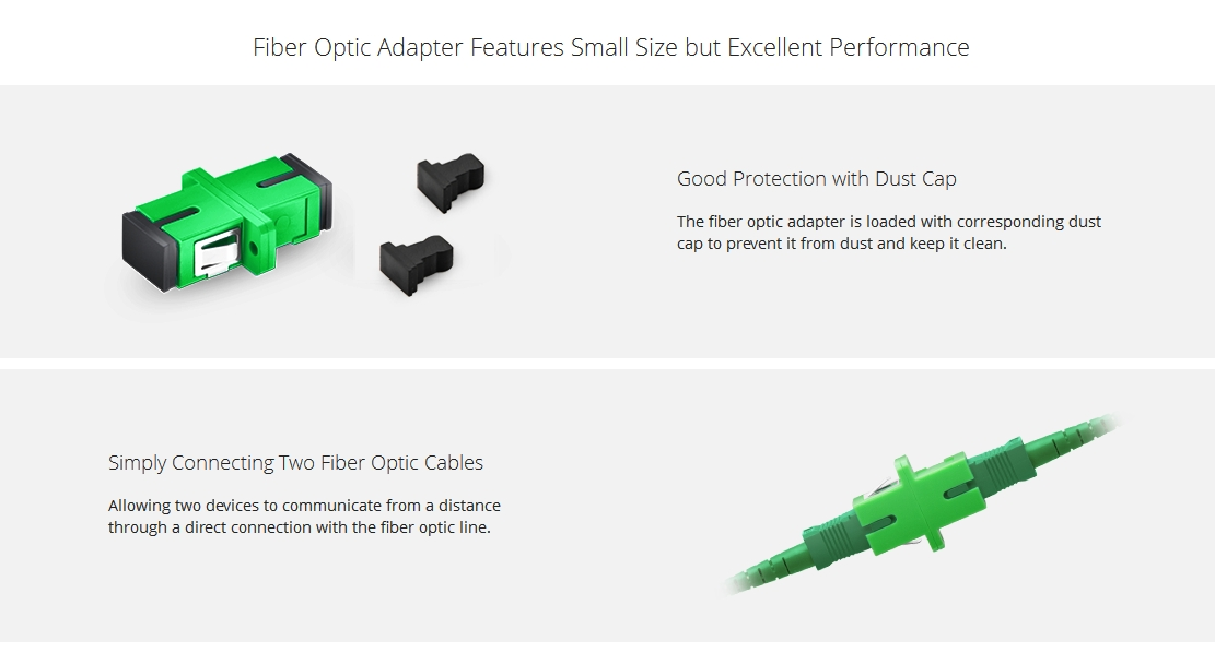 500PCS/LOT SC APC Simplex single-mode Fiber optic Adapter SC Optical fiber coupler SC APC Fiber flange SC connector