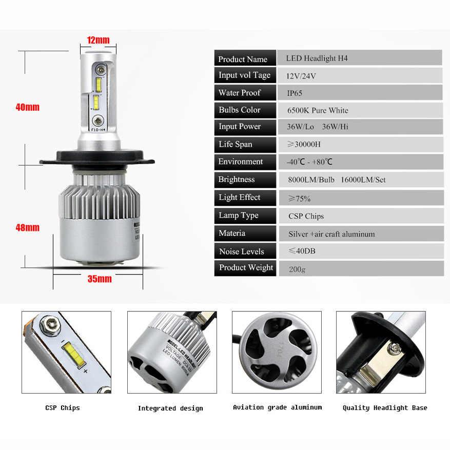 ANMINGPU 2017 72W 16000LM/pair H7 LED Headlight Bulbs 9005 9006 9012 H11 Led H1 H4 Led 16000lm Lampada Car Light Kits CSP 6500K