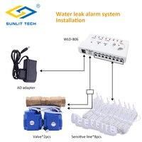 Умный дом детектор утечки воды сигнализация с 2 шт. DN25 BSP моторизованный латунь клапан и чувствительной потока Сенсор кабель