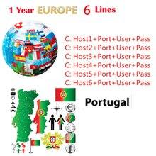 Europe HD 1 Year CCCam Spain Portugal Germany Poland Satellite tv Recei