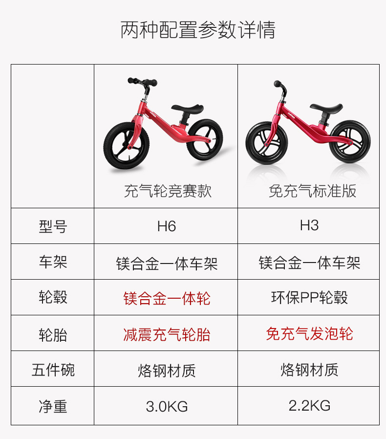 HTB1QM.9S6TpK1RjSZKPq6y3UpXaM 2019 hot sell athletes children's balance car without pedals slide car children 1-3 years old scooter one generation