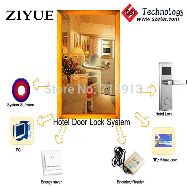 Cheapest RF Hotel door lock system with card (1pc ET100RF lock,1pc encoder ,5pcs cards,1pc switch, software) цены