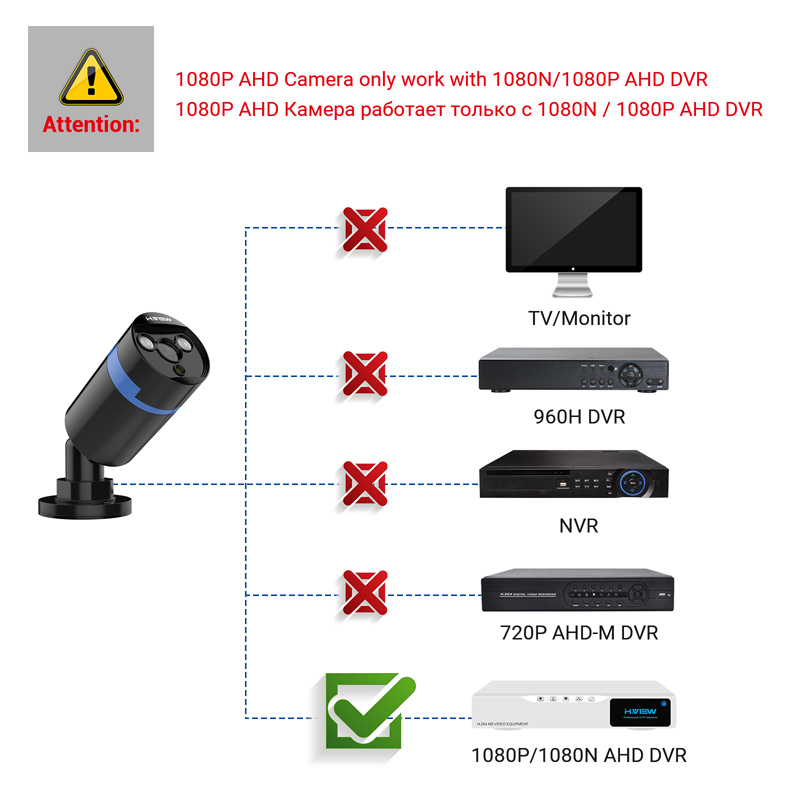 Image 5 - H.VIEW 1080P CCTV Video Camera Kits Includes 4 Video Cameras Outdoor Camera AHD Power Supply and Connecting Cables-in Surveillance Cameras from Security & Protection