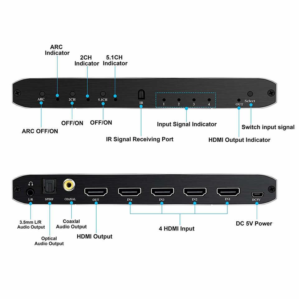 2020 最高 4 18k 60 60hz の hdmi 2.0 スイッチリモート 2 × 1 hdr hdmi スイッチ 4 × 1 hdmi スイッチ PS4 サポートアーク & toslink スイッチ hdmi xbox 2.0 用