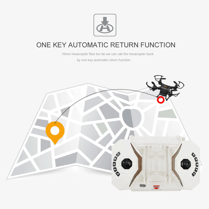 Global Drone Mini Drone with Wifi Camera Headless Mode drones 6 Axis Gyro quadrocopter 2.4GHz 4CH RC Helicopter VS CX10 JJRC H366