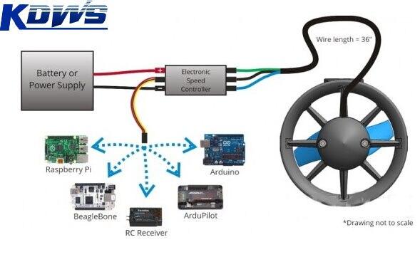 esc wiring diagram axial brushless esc wiring diagram axial auto