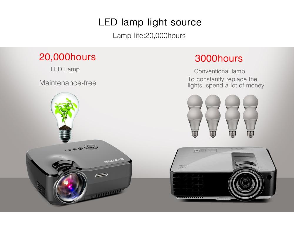SKY GP70 Portable Mini LED Cinema