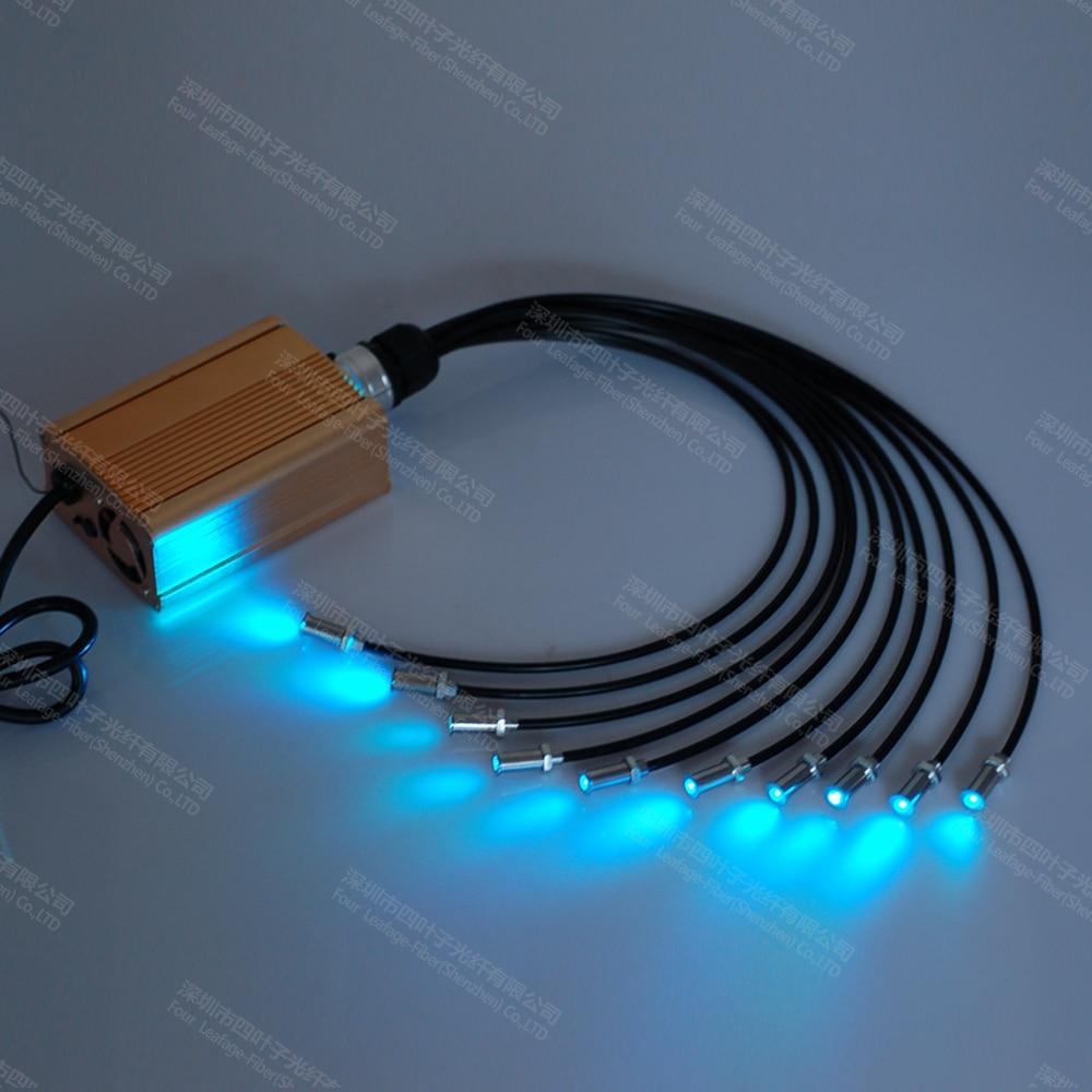 Fiber Optics Pool Lights Wiring Diagram - ~ Wiring Diagram Portal ~ •