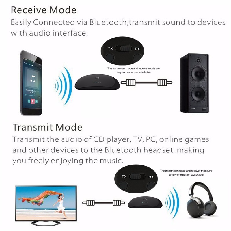 ZF-370 Wireless Bluetooth Receiver Transmitter 2 in 1 Portable Audio Player 3.5mm Adapter For AndroidIOS Smartphone MP3 TV PC (8)