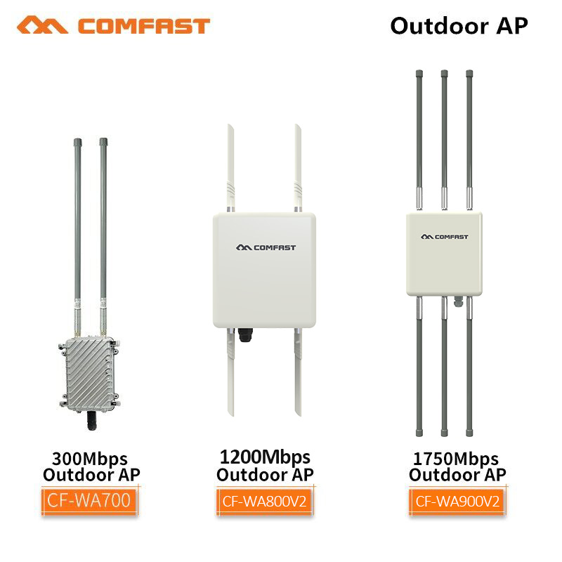 500mW Weatherproof Gigabit Wi-fi Ethernet Outdoor Wireless AP 1750Mbps OpenWRT Wifi Router With 6*8dBi FRP Wifi Antenna For Park