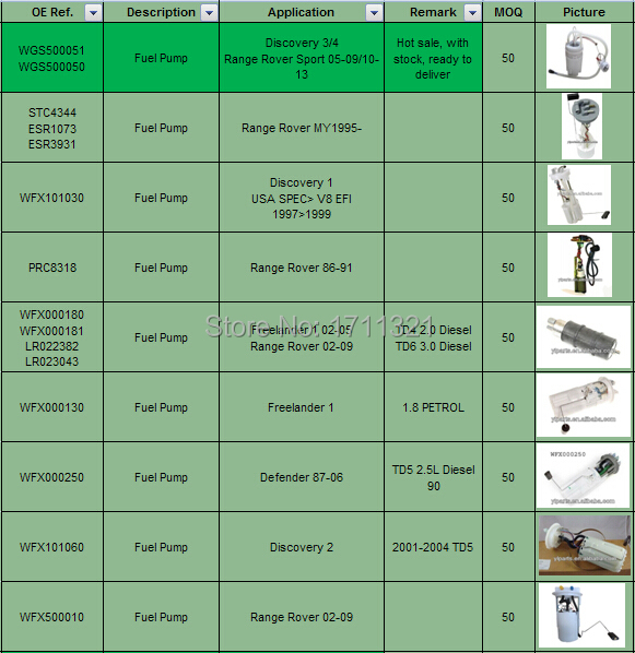 Shanghai Yinglu item list of fuel pumps.jpg