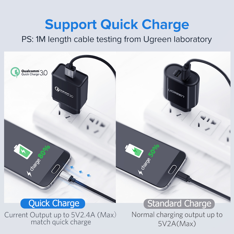 ugreen nylon micro usb cable 2.4 a fast charging usb data cable and usb charging cord