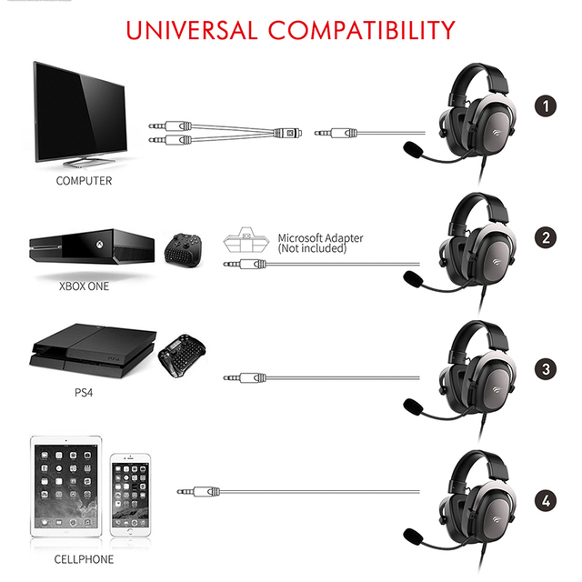 Havit wired headset gamer pc 3.5mm ps4 fones de ouvido surround sound & hd microfone jogos overear tablet portátil gamer 5
