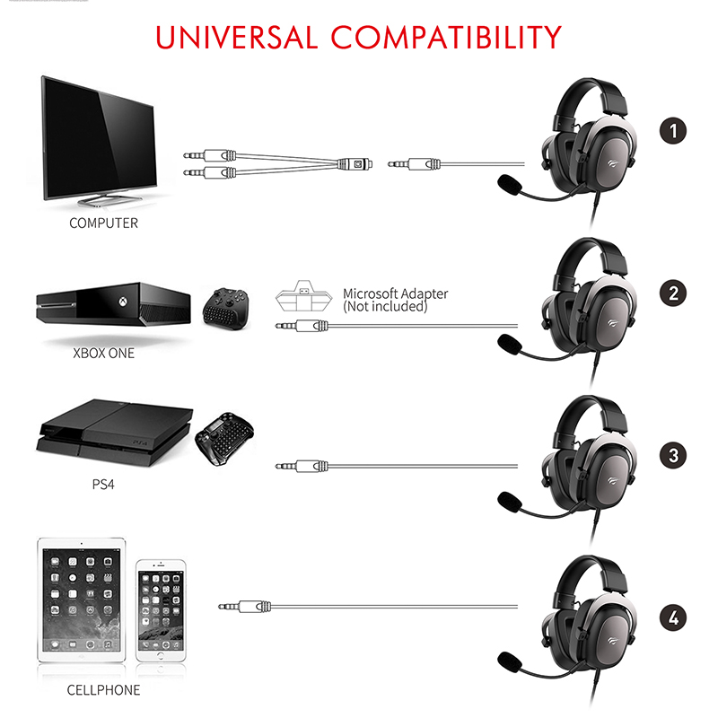 HAVIT Wired Headset Gamer PC 3.5mm PS4 Headsets Surround Sound & HD Microphone Gaming Overear Laptop Tablet Gamer 4