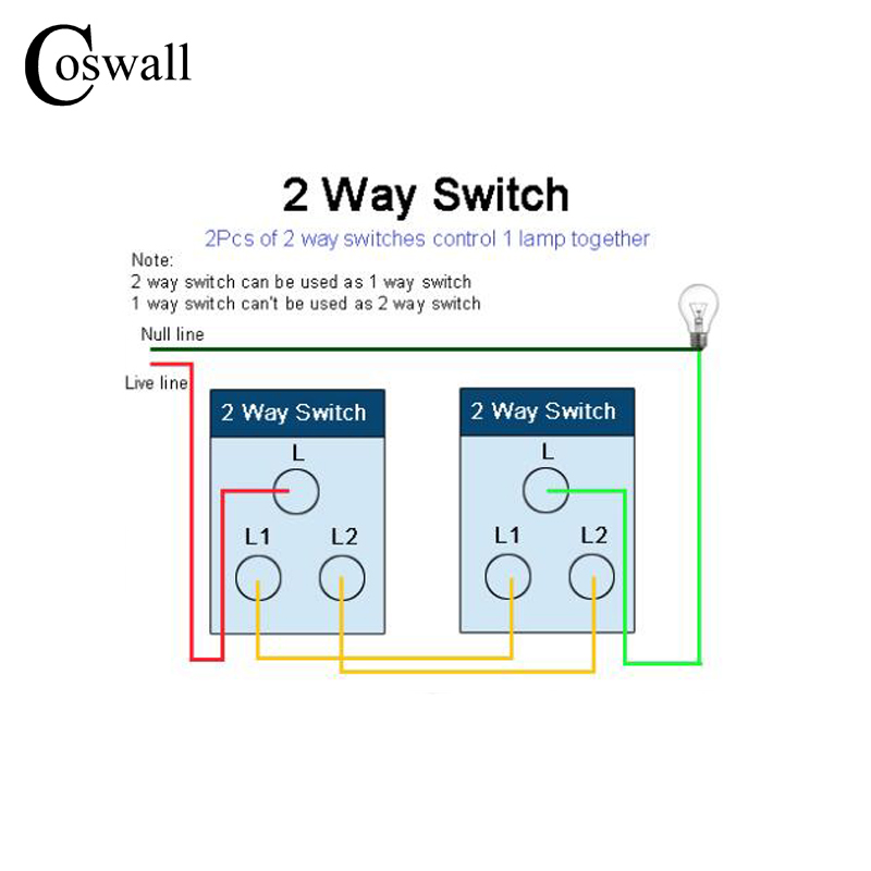 Image 3 - COSWALL Luxury Wall Switch Panel, 1 Gang 2 Way Light Switch Stair Switch, Champagne Gold Color, C31 sereis-in Switches from Lights & Lighting