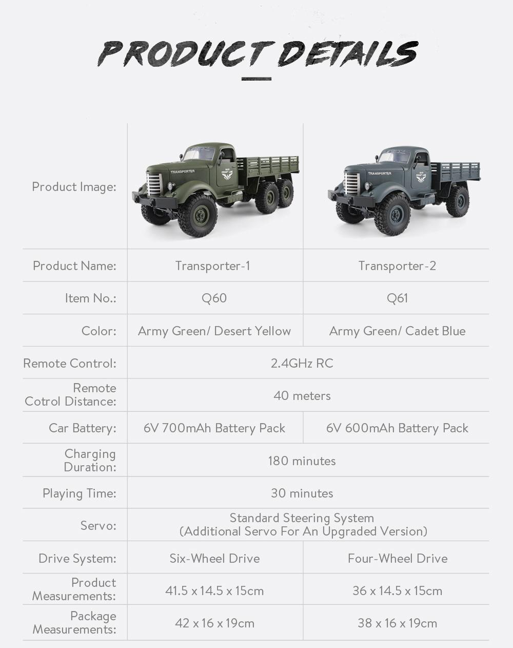 Le Colon télécommande militaire 1