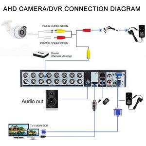 Image 5 - Smar 16CH 5in1 ahd dvrサポートcvbs tvi ahdアナログipカメラhd P2PクラウドH.264 vga hdmiビデオレコーダーRS485オーディオ