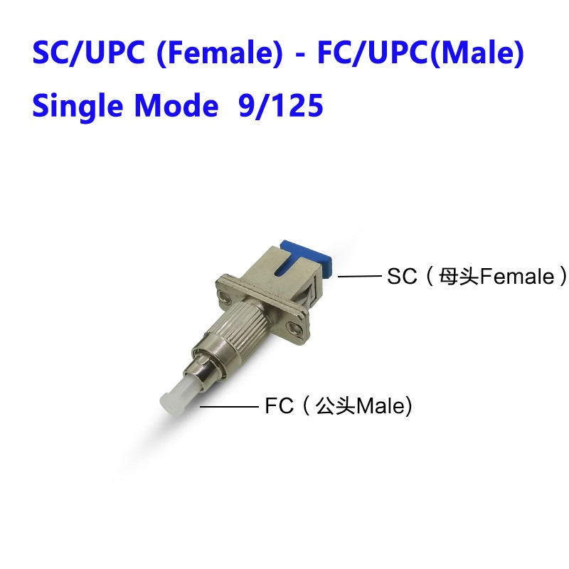 Image 4 - SC Female to ST Male Fiber Connector FC Female to LC Male Optical Adapter SC Female to LC Male Jointer Optical Fiber Coupler-in Fiber Optic Equipments from Cellphones & Telecommunications