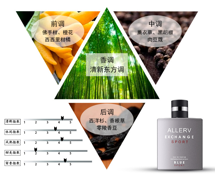 100ml Attractive Male Perfumers Basic Cologne Males Parfum Recent Lasting Perfume Spray Pure Physique Deodorant Spray Glass Bottle HTB1QUBdcy6guuRkSmLyq6AulFXaH