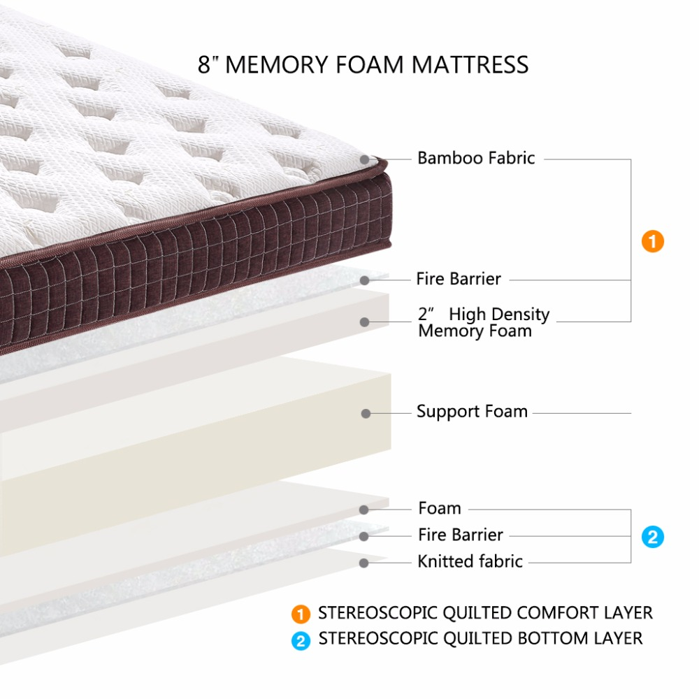 langria 8 inch dual layer modern plush high density bed memory foam mattress with bamboo cover queen size 8 hours deep sleep in mattresses from
