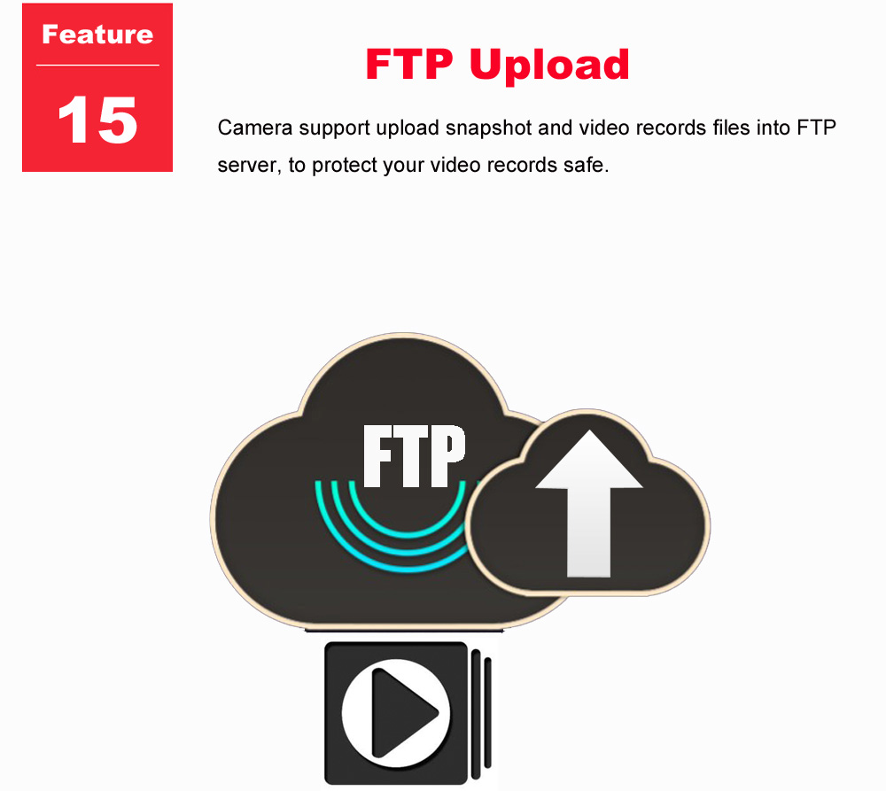 FTP cloud