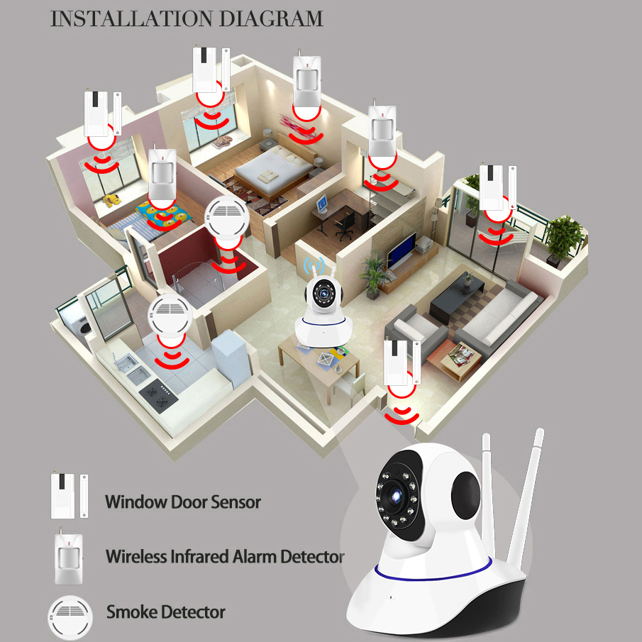 Home Alarm Systems Security Protection 433mhz IP wifi Surveillance ...