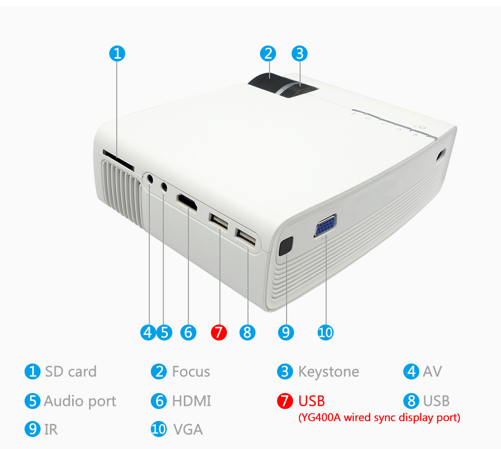 ThundeaL YG400 YG400A Mini Projector With 1800 Lumen and Built-in Speakers 23