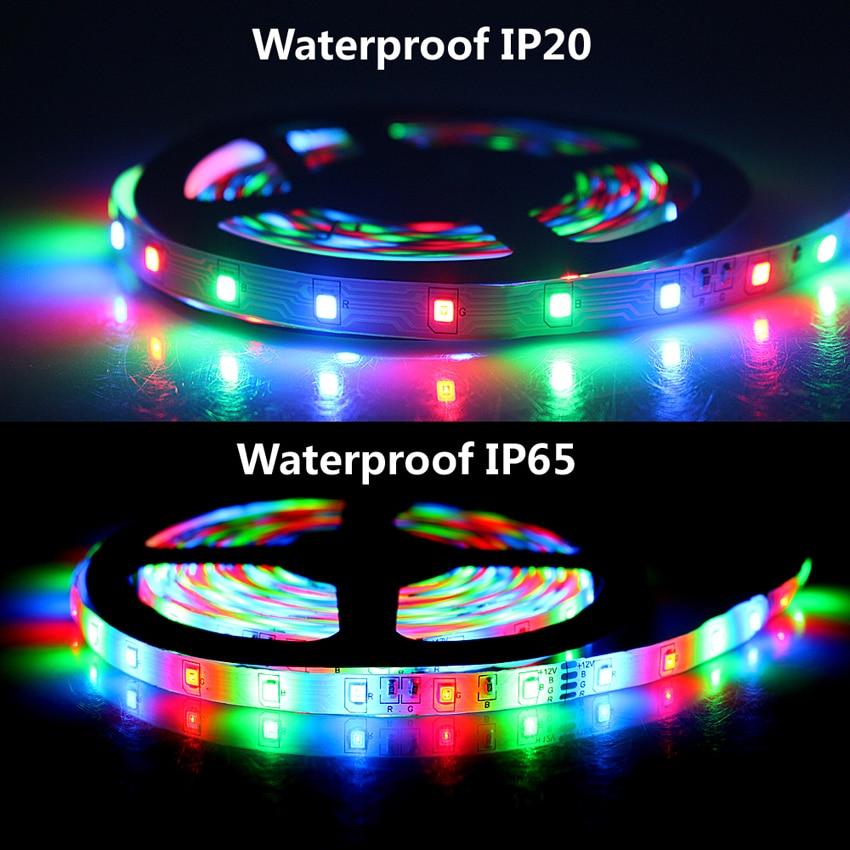 IP20-IP65