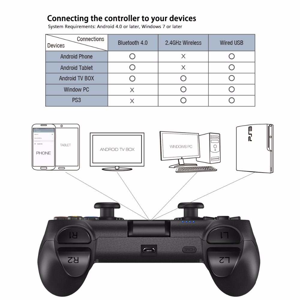 GameSir T1s Bluetooth Sans Fil Contrôleur de Jeu Gamepad pour Android/Windows/VR/TV Box/PS3 - 5