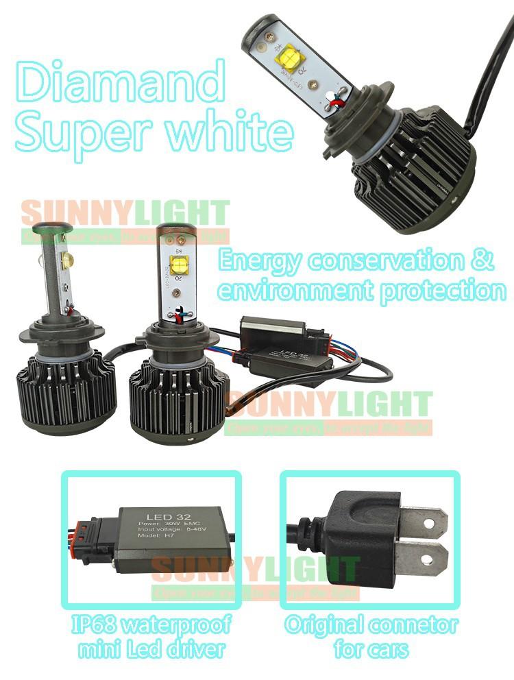 2- instruction of h7 led car headlight