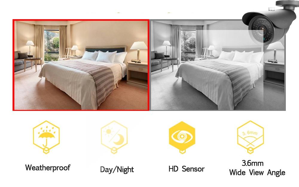 ④Univision HD 1200TVL video vigilancia 8ch 1080N cctv dvr HVR NVR ...