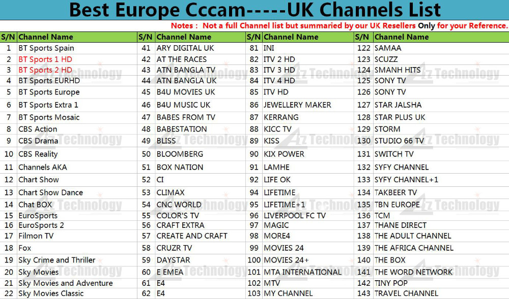 UK-Channels-List-1