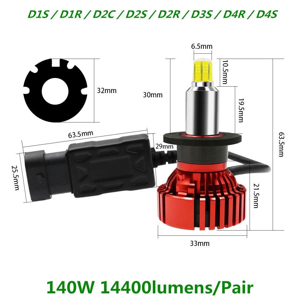 140 W 16000Lm Anti-brouillard Blanc D1S LED Ampoule D1C D2S D2R D2C D3S D3R D3C D4C D4R D4S Voiture Phares Phares 12 V 24 V Blanc