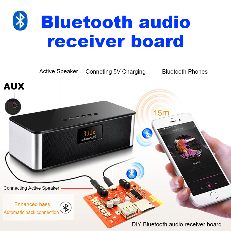 USB Wireless Bluetooth Audio Receiver Board MP3 Music Computer Subwoofer Stereo Mini Portable