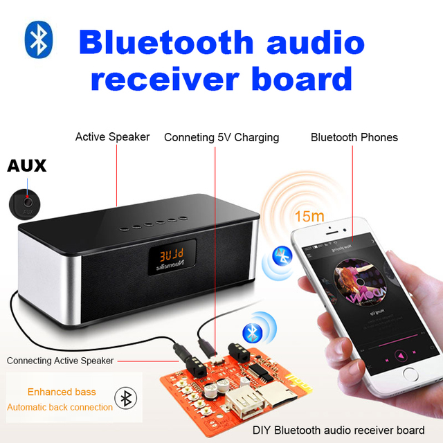 USB wireless bluetooth audio receiver board MP3 music computer subwoofer  stereo mini portable active HiFi speaker for phone