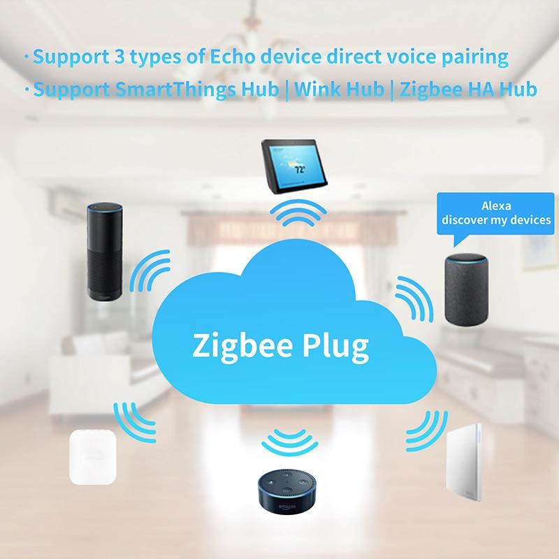 Image 5 - Lonsonho Zigbee Smart Plug US Smart Socket Outlet Works With Echo Alexa Smartthings Wink Hub Smart Home Automation-in Smart Power Socket Plug from Consumer Electronics