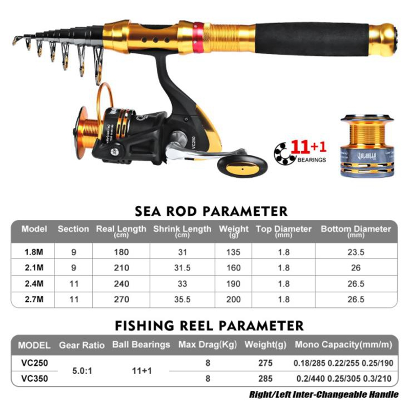 1 8 2 1 2 4 2 7M Distance Throwing Fishing Rod Kit Carbon Fiber Rod Fishing Reel Nylon Line Fishing Bag Lure Kit in Fishing Rods from Sports Entertainment
